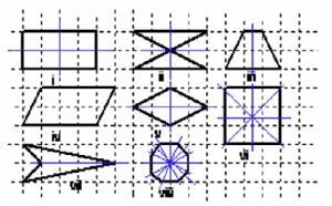 Formas geométricas y orientación en el espacio