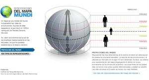 Representaciones del mapamundi: proyecciones de Mercator y Peters (El País)