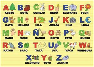 Alphabet, el alfabeto en inglés de Poisson Rouge