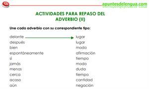 Actividades para el repaso del adverbio