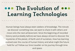 La evolución de las tecnologías del aprendizaje