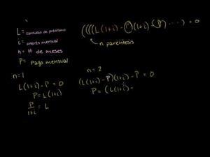 Series matemáticas para calcular pagos de hipotecas. (Khan Academy Español)