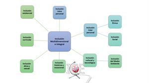 Inclusión Cultural y Tecnológica: fundamentos, pedagogía y técnicas de enseñanza.