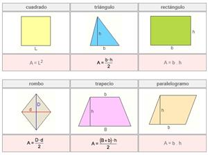 Geometría - 3º ESO