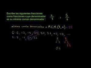 Cómo calcular el denominador común (Khan Academy Español)