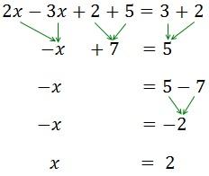 Resolució d'equacions i de sistemes d'equacions