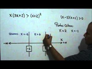 Solución de una desigualdad cuadrática (JulioProfe)