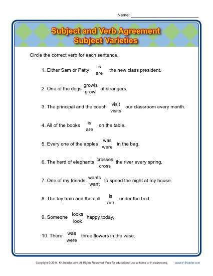 Subject Verb Agreement: Subject Varieties