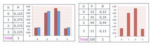 Variables aleatorias discretas - 1º Bach