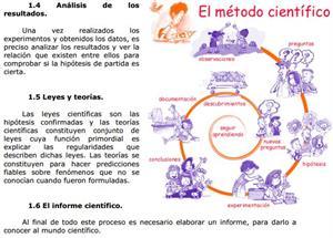 Método científico. Unidades y medida (IES Antonio Calvín)