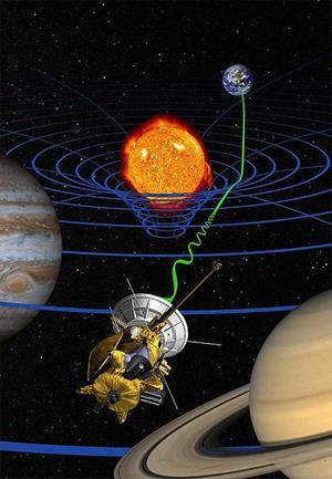 Teorías de la relatividad: especial y general