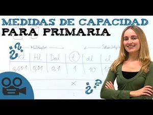 El volumen. Capacidad. Matemáticas para primaria