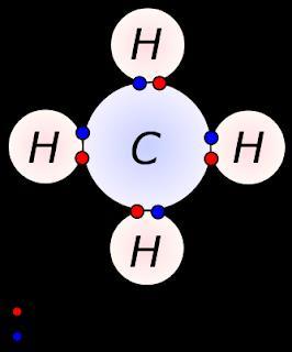 La química del carbono. Química para 4º de Secundaria