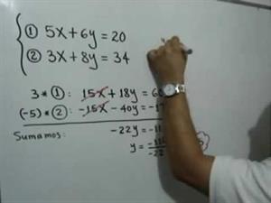 Solución de un Sistema de 2 x 2 por el Método de Eliminación (JulioProfe)