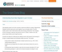 Understanding Smart Data Integration in just 2 minutes