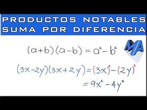 Producto de la suma por la diferencia. Binomio conjugado.
