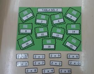 Juego-tablero para practicar las tablas de multiplicar. Aprendiendo matemáticas