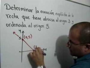 Ecuación de una recta dados los cortes con los ejes (JulioProfe)