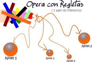 Opera con Regletas (y algo de memoria)