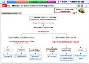 Medidas de centralización y dispersión. Introducción al tema y contenidos a recordar. Matemáticas para 3º de Secundaria