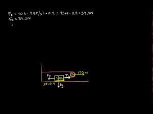 Problema de polea parte 1 (Khan Academy Español)