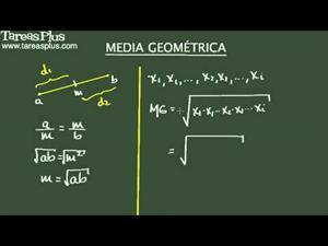 Media geométrica (Tareas Plus)