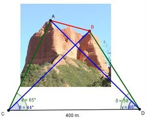 Teorema del seno y del coseno. Resolución de triángulos cualesquiera
