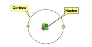 Estados de agregación. Mezclas y disoluciones