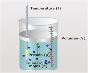 ¿De qué se trata la teoría cinética de los gases?