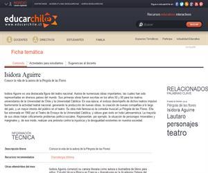 Aguirre, Isidora 1919 (Educarchile)