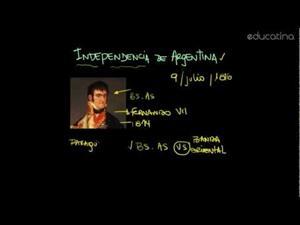 Argentina: Declaración de la Independencia - II