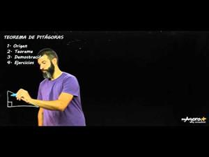 Teorema de Pitágoras (Parte 1: Introducción)