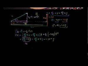 Superando el Muro Green Monster parte 2 (Khan Academy Español)