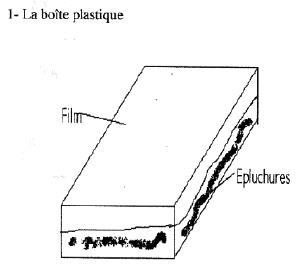 Fabriquer du biogaz