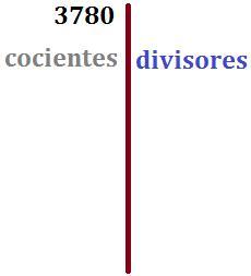Descomposición de números
