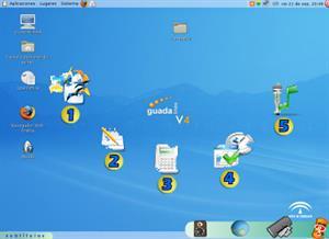 Utilidades del sistema operativo Linux