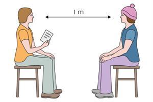 El sentido del oído: Habla fuerte en voz baja. Experimento para niños de 8 a 12 años