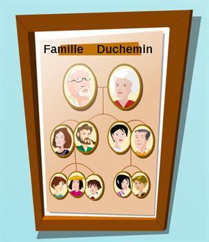 La famille de Nicolas