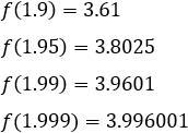 Concepto de límite de una función