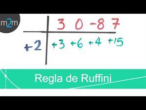 egla de Ruffini (división sintética)