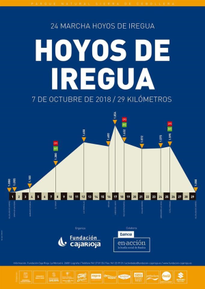 20. Wanderung Hoyos de Iregua