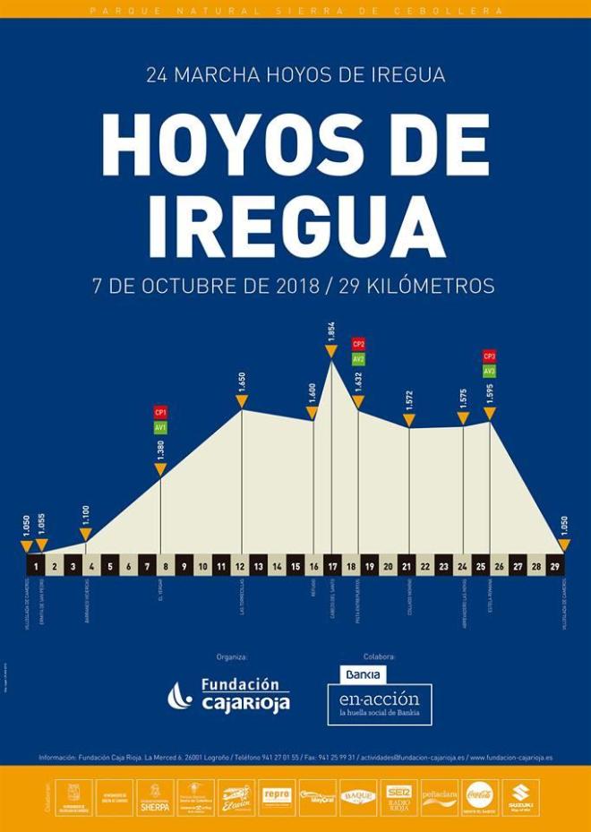 XX Marche d'Hoyos de Iregua