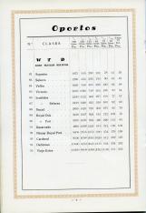 Lista de precios de los productos de la casa Valdespino. Cosecheros-Propietarios en Macharnudo