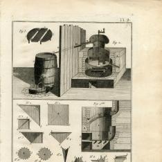 Distillateur liquoriste limonadier, forneaux, etc.